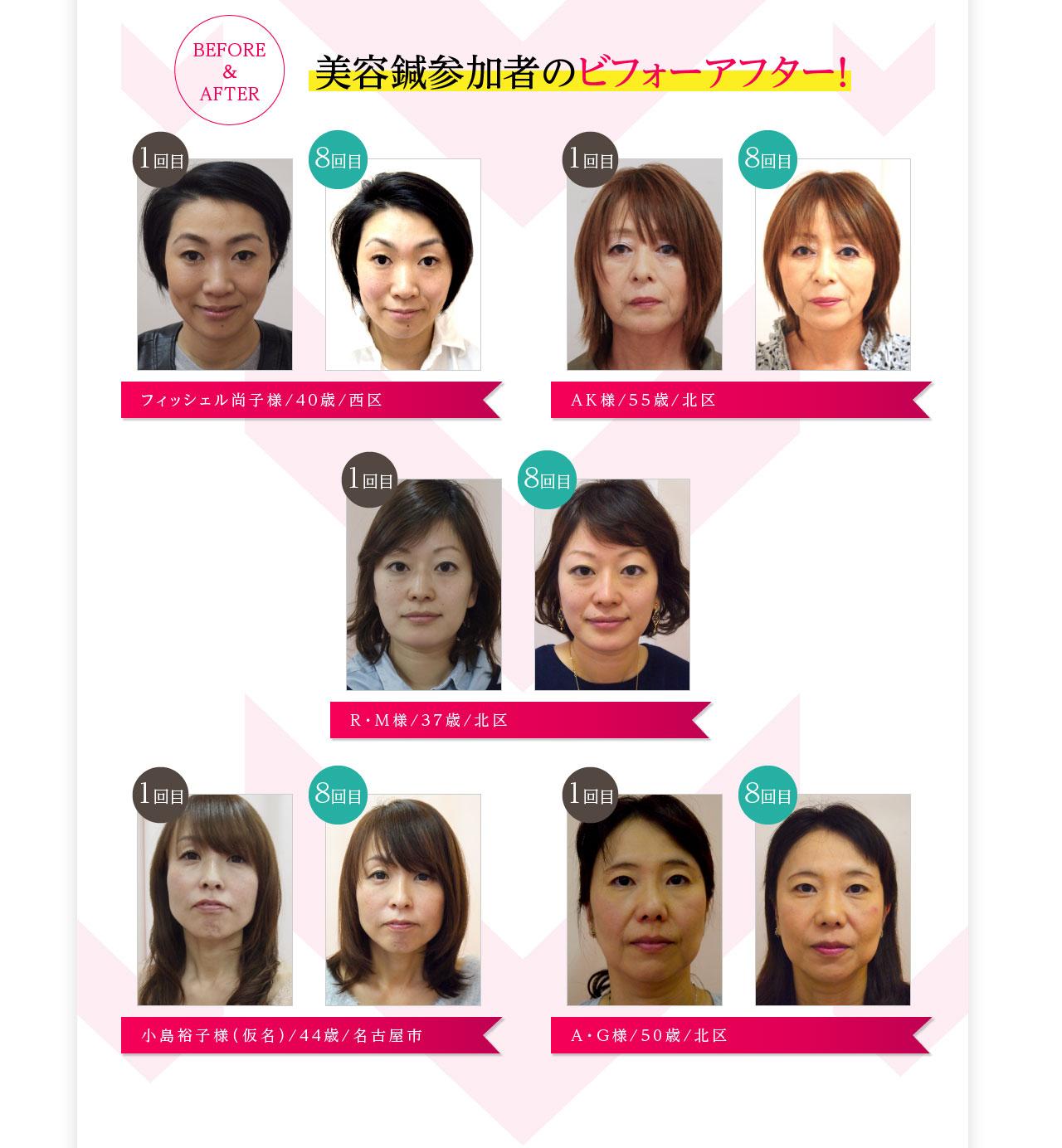 「自分の変化にびっくり!効果を感じました。」名古屋市北区 I.Yさま